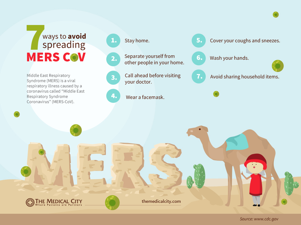 MERS Cov_infographic2